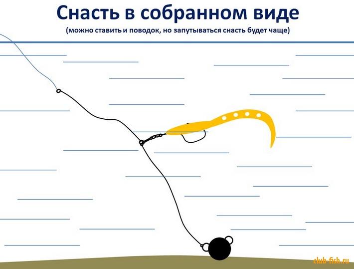 джиг для ловли щуки на спиннинг